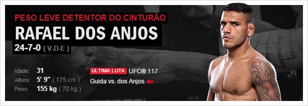 UFC Rafael dos Anjos