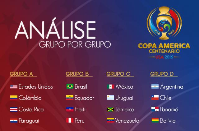 Copa América Centenário 2016 Análise Grupo por Grupo