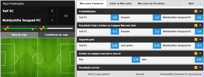 Betfair ao vivo