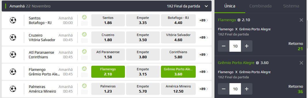3bb7cb2c2bef0 Análise dos 5 melhores sites de apostas online no Brasil
