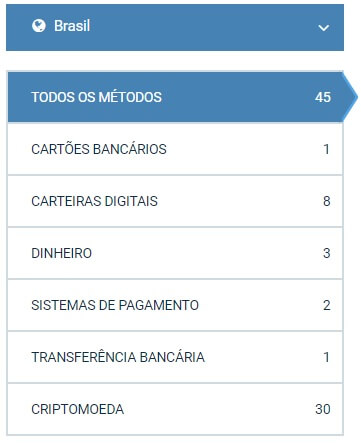 1xBet PayPal