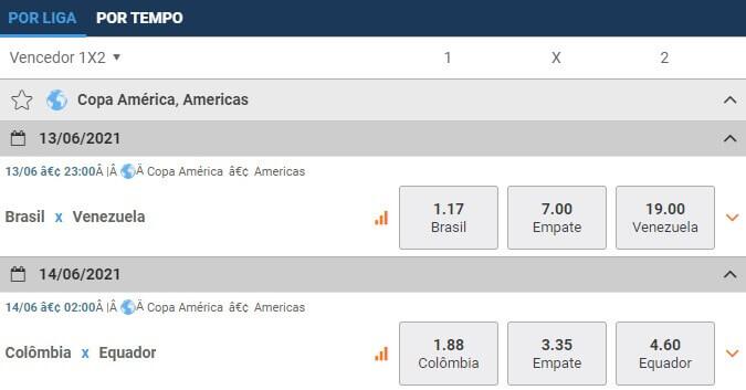 Betmotion Copa América